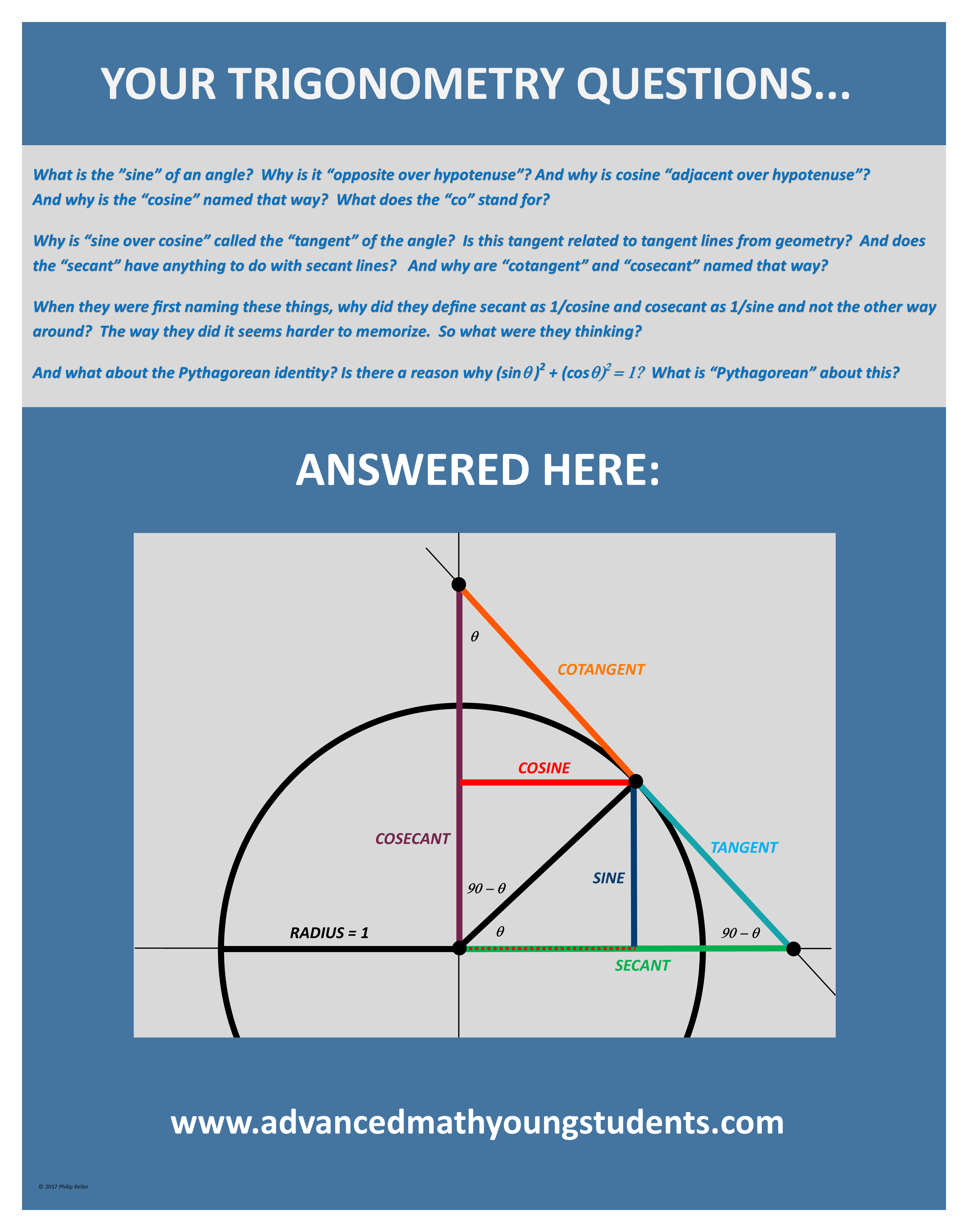 That trigonometry diagram again advanced math for young students it makes me believe that it would be helpful if this diagram was displayed in every room where trigonometry is introduced and now it can be ccuart Choice Image
